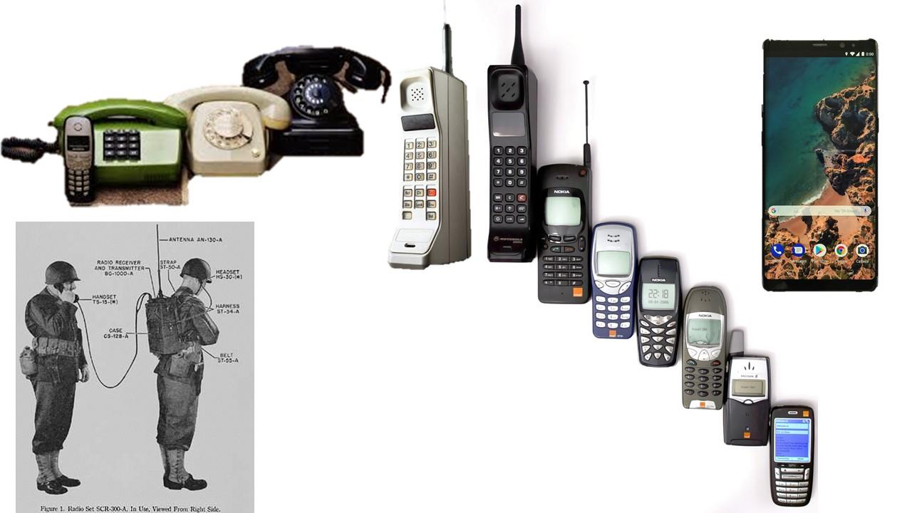 MobileCommunication